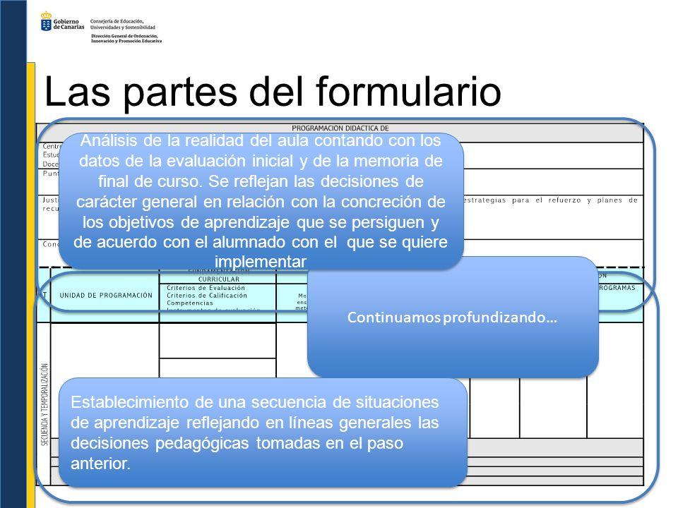 Datos identificativos PROGRAMACI Ó N DID Á CTICA DE Centro educativo: IES ….