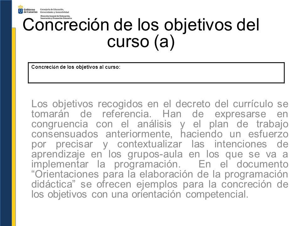 Relaciones entre elementos de una unidad de programación Recreación del contexto de aprendizaje Referencia curricular.