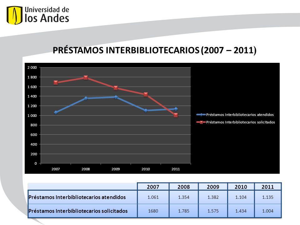 PRÉSTAMOS INTERBIBLIOTECARIOS (2007 – 2011 )