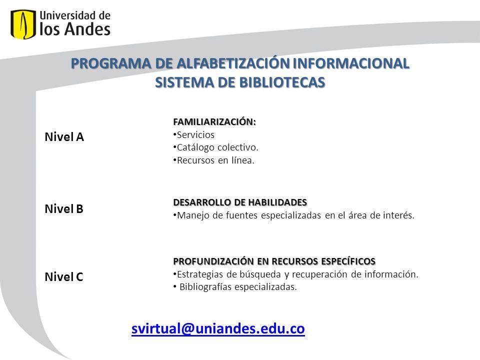 PROGRAMA DE ALFABETIZACIÓN INFORMACIONAL SISTEMA DE BIBLIOTECAS Nivel AFAMILIARIZACIÓN: Servicios Catálogo colectivo.