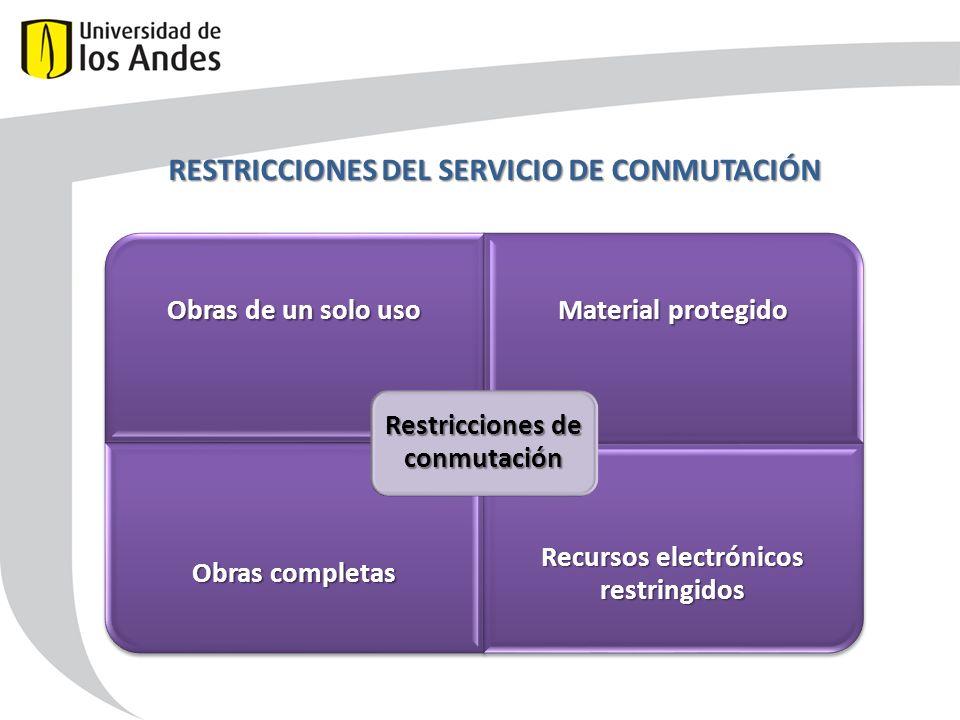 RESTRICCIONES DEL SERVICIO DE CONMUTACIÓN Obras de un solo uso Material protegido Obras completas Recursos electrónicos restringidos Restricciones de