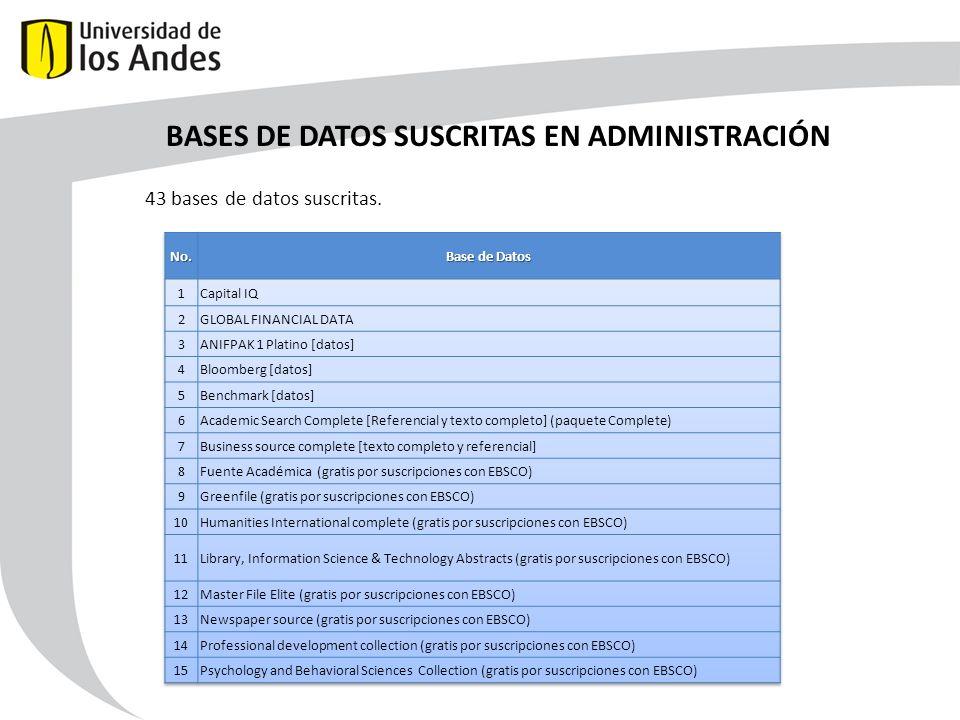 BASES DE DATOS SUSCRITAS EN ADMINISTRACIÓN 43 bases de datos suscritas.