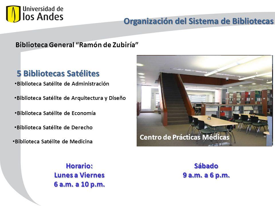 Organización del Sistema de Bibliotecas Biblioteca General Ramón de Zubiría Edificio Mario Laserna Biblioteca Satélite de Economía 5 Bibliotecas Satél