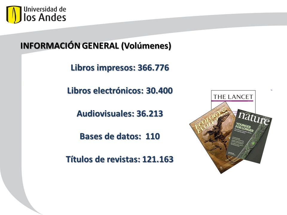 INFORMACIÓN GENERAL (Volúmenes) Libros impresos: 366.776 Libros electrónicos: 30.400 Audiovisuales: 36.213 Bases de datos: 110 Títulos de revistas: 121.163