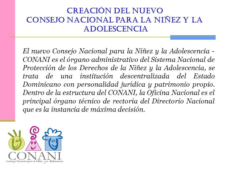 El Sistema Nacional de Protección Garantías de Derecho Art.