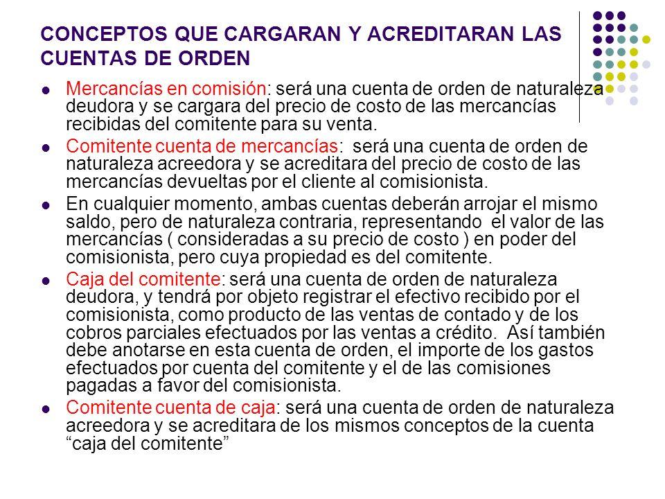 CONCEPTOS QUE CARGARAN Y ACREDITARAN LAS CUENTAS DE ORDEN Mercancías en comisión: será una cuenta de orden de naturaleza deudora y se cargara del prec