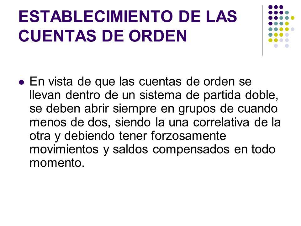 AFECTACIÓN DE LAS CUENTAS DE ORDEN.