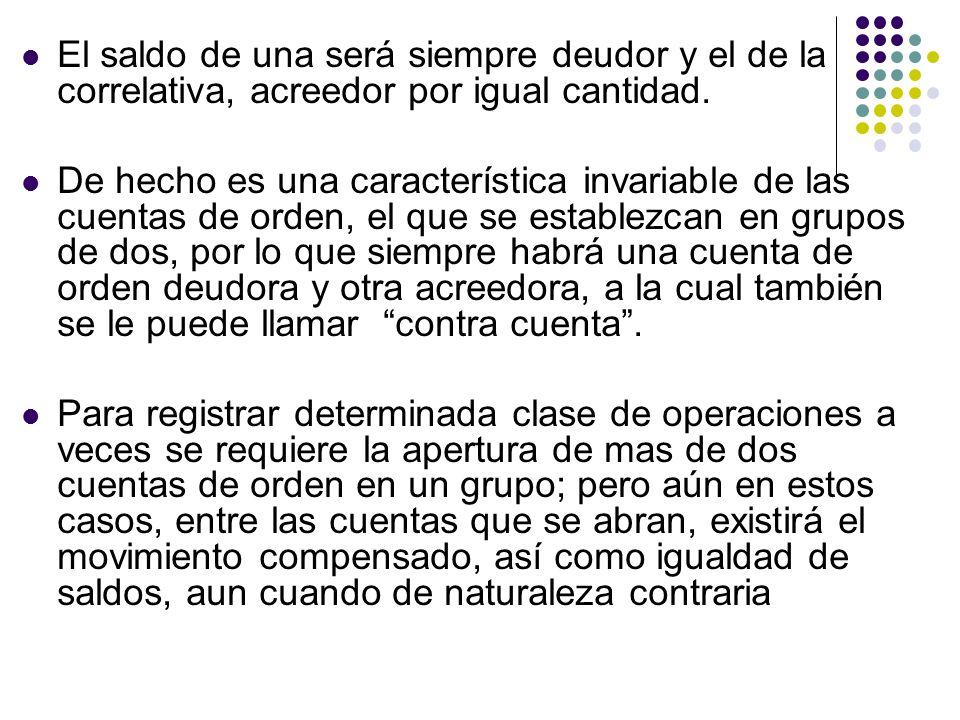 MOVIMIENTO DE LAS CUENTAS DE ORDEN.