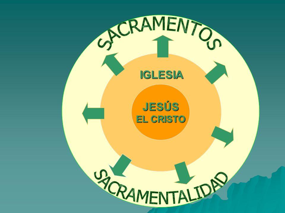 JESÚS EL CRISTO IGLESIA