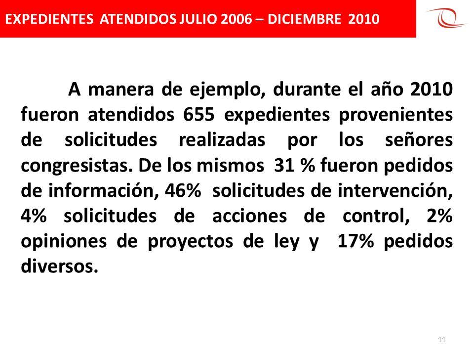 EXPEDIENTES ATENDIDOS JULIO 2006 – DICIEMBRE 2010 11 A manera de ejemplo, durante el año 2010 fueron atendidos 655 expedientes provenientes de solicit