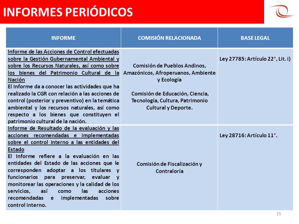 INFORMES PERIÓDICOS 15 INFORMECOMISIÓN RELACIONADABASE LEGAL Informe de las Acciones de Control efectuadas sobre la Gestión Gubernamental Ambiental y
