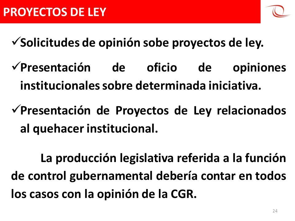 PROYECTOS DE LEY 24 Solicitudes de opinión sobe proyectos de ley. Presentación de oficio de opiniones institucionales sobre determinada iniciativa. Pr