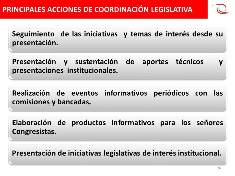 PRINCIPALES ACCIONES DE COORDINACIÓN LEGISLATIVA 26 Seguimiento de las iniciativas y temas de interés desde su presentación. Presentación y sustentaci