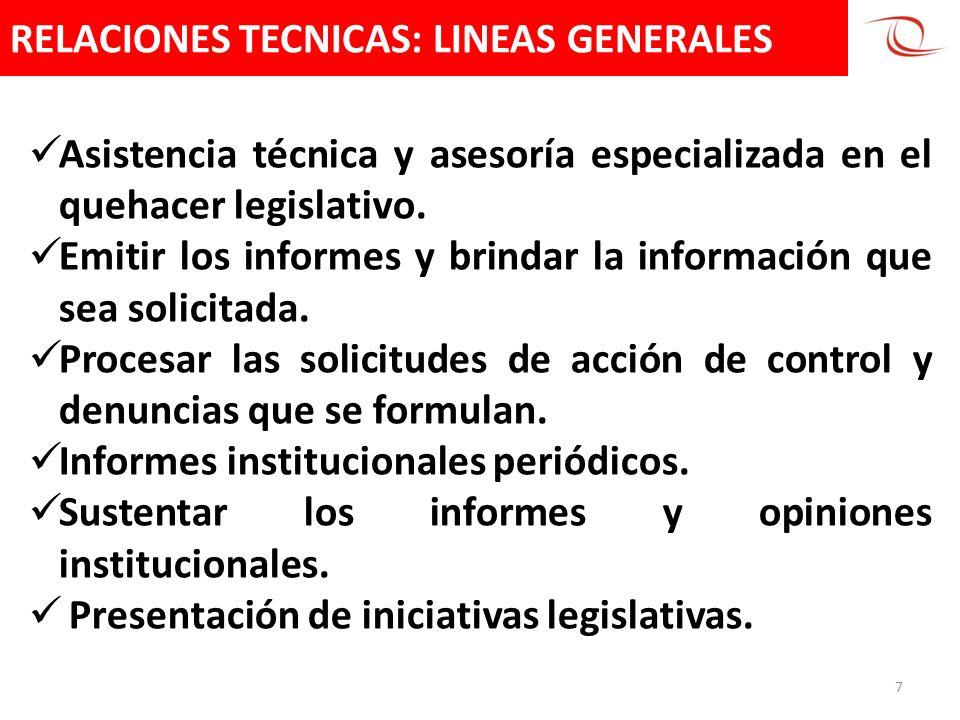 IMPORTANTE: OBLIGACIÓN INSTITUCIONAL 8 Preservar el principio de reserva de control respecto de las investigaciones en curso y los informes especiales emitidos.