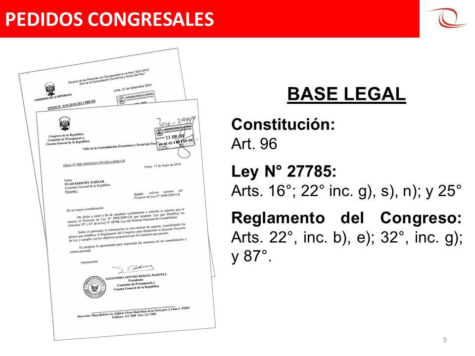 EXPEDIENTES ATENDIDOS JULIO 2006 – DICIEMBRE 2010 10 De Julio del 2006 a diciembre del 2010 la CGR atendió un total de 3,871 solicitudes congresales