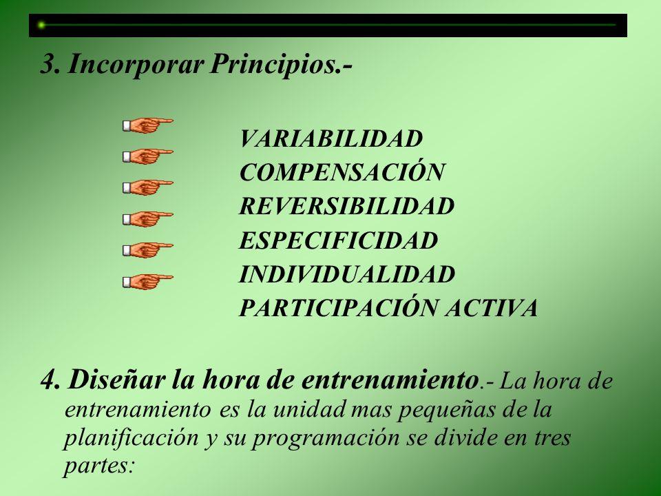 3. Incorporar Principios.- VARIABILIDAD COMPENSACIÓN REVERSIBILIDAD ESPECIFICIDAD INDIVIDUALIDAD PARTICIPACIÓN ACTIVA 4. Diseñar la hora de entrenamie