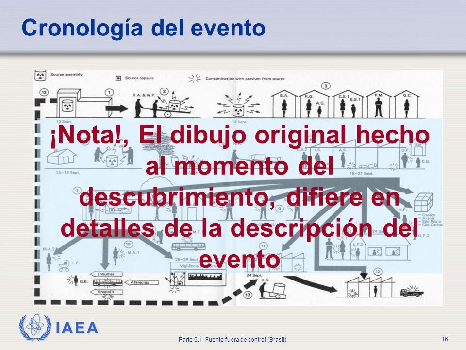 IAEA Parte 6.1 Fuente fuera de control (Brasil) 16 ¡Nota!, El dibujo original hecho al momento del descubrimiento, difiere en detalles de la descripci