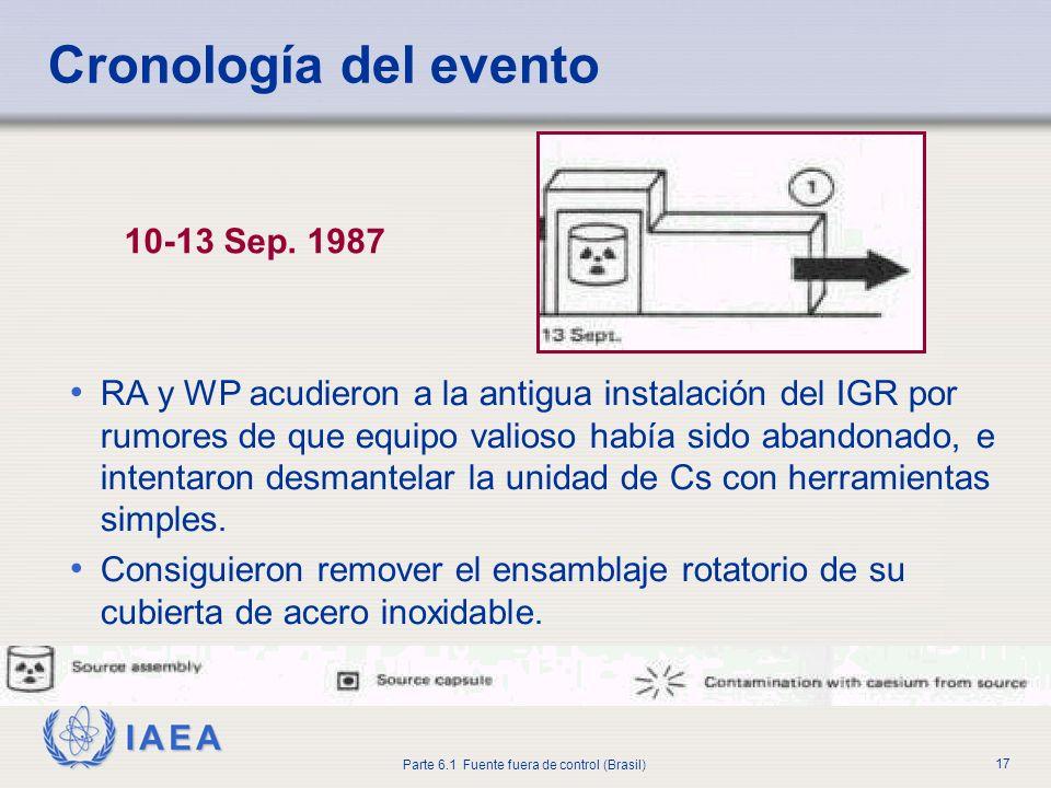 IAEA Parte 6.1 Fuente fuera de control (Brasil) 17 10-13 Sep. 1987 RA y WP acudieron a la antigua instalación del IGR por rumores de que equipo valios