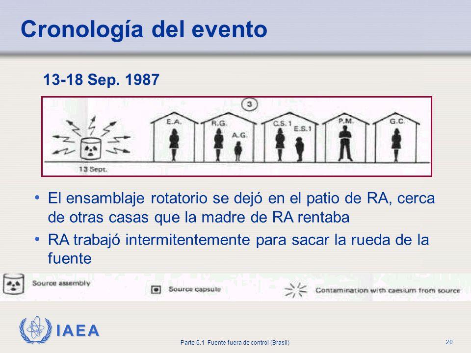 IAEA Parte 6.1 Fuente fuera de control (Brasil) 20 13-18 Sep. 1987 El ensamblaje rotatorio se dejó en el patio de RA, cerca de otras casas que la madr