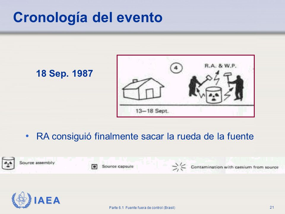 IAEA Parte 6.1 Fuente fuera de control (Brasil) 21 18 Sep. 1987 RA consiguió finalmente sacar la rueda de la fuente Cronología del evento