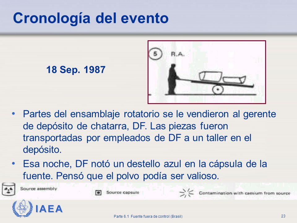 IAEA Parte 6.1 Fuente fuera de control (Brasil) 23 18 Sep. 1987 Partes del ensamblaje rotatorio se le vendieron al gerente de depósito de chatarra, DF