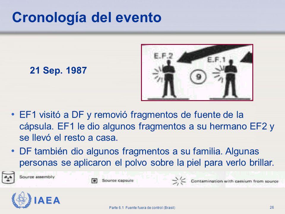 IAEA Parte 6.1 Fuente fuera de control (Brasil) 26 21 Sep. 1987 EF1 visitó a DF y removió fragmentos de fuente de la cápsula. EF1 le dio algunos fragm