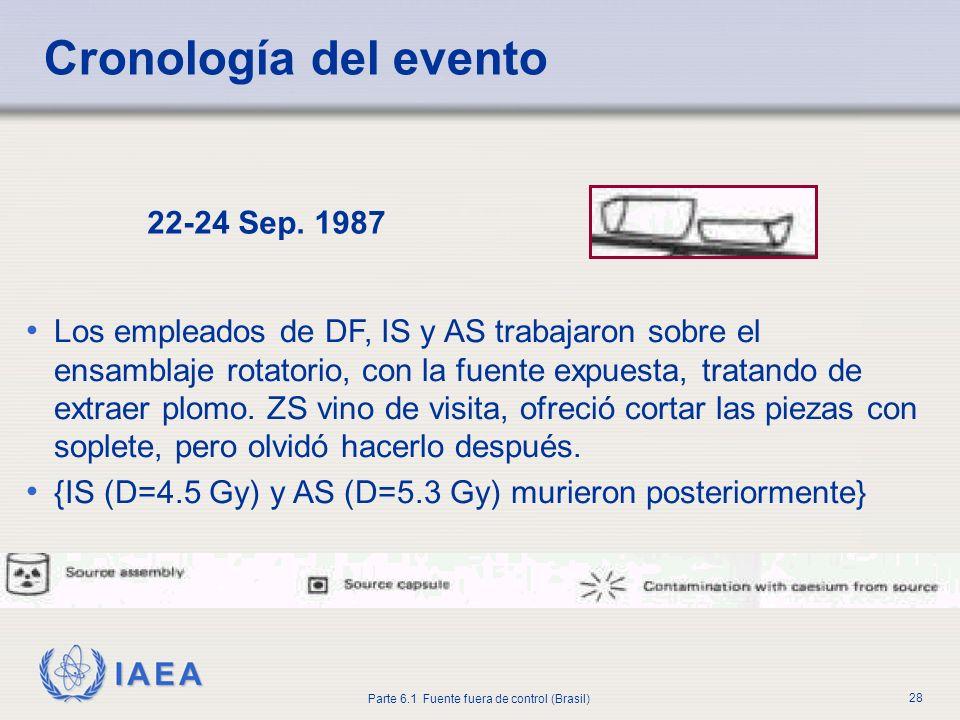 IAEA Parte 6.1 Fuente fuera de control (Brasil) 28 22-24 Sep. 1987 Los empleados de DF, IS y AS trabajaron sobre el ensamblaje rotatorio, con la fuent