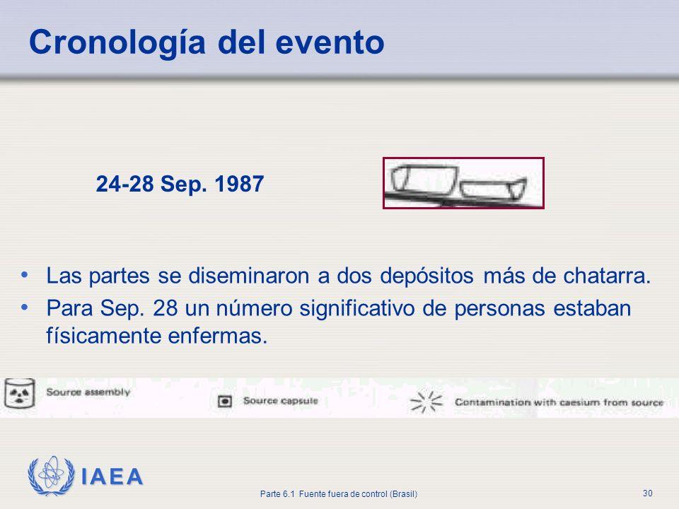 IAEA Parte 6.1 Fuente fuera de control (Brasil) 30 24-28 Sep. 1987 Las partes se diseminaron a dos depósitos más de chatarra. Para Sep. 28 un número s