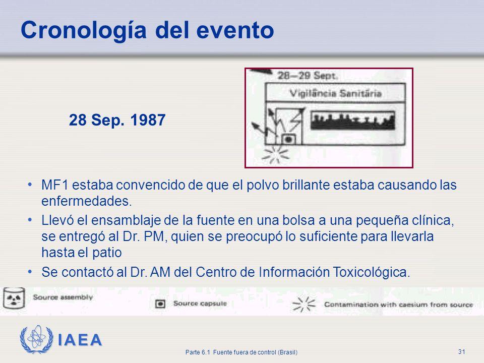IAEA Parte 6.1 Fuente fuera de control (Brasil) 31 28 Sep. 1987 MF1 estaba convencido de que el polvo brillante estaba causando las enfermedades. Llev