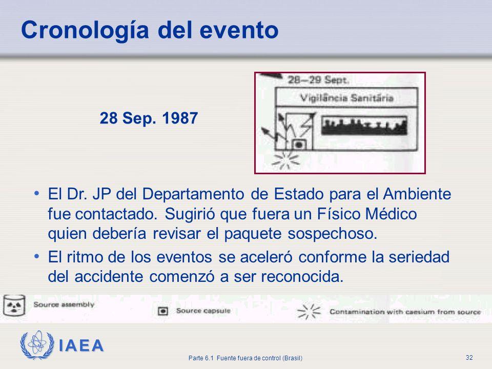 IAEA Parte 6.1 Fuente fuera de control (Brasil) 32 28 Sep. 1987 El Dr. JP del Departamento de Estado para el Ambiente fue contactado. Sugirió que fuer