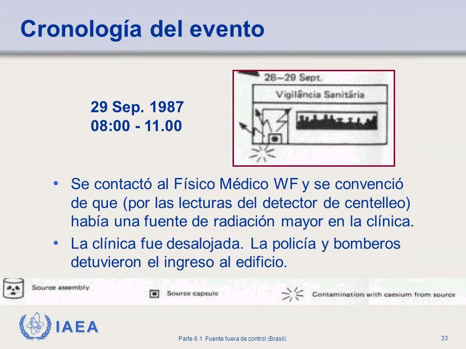 IAEA Parte 6.1 Fuente fuera de control (Brasil) 33 29 Sep. 1987 08:00 - 11.00 Se contactó al Físico Médico WF y se convenció de que (por las lecturas