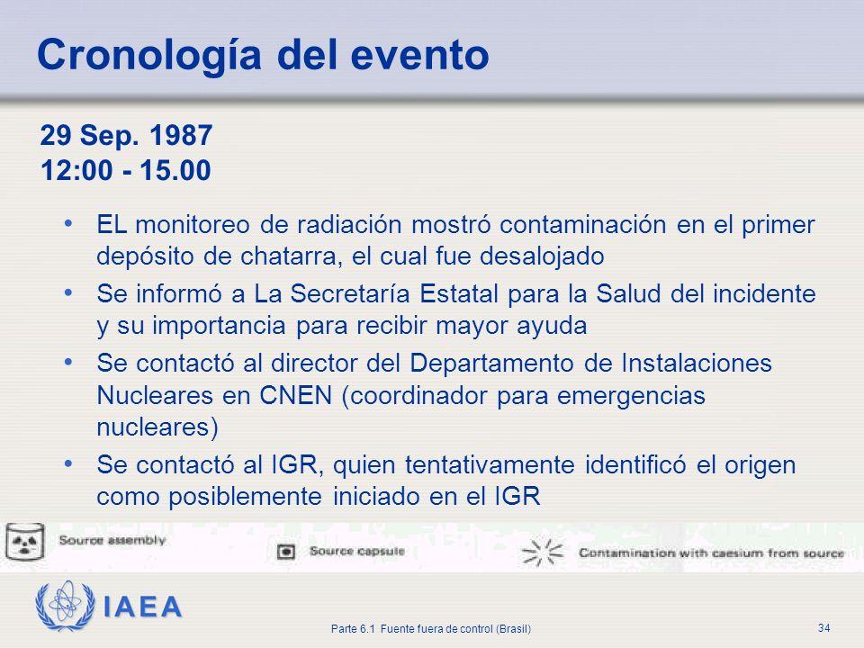 IAEA Parte 6.1 Fuente fuera de control (Brasil) 34 29 Sep. 1987 12:00 - 15.00 EL monitoreo de radiación mostró contaminación en el primer depósito de