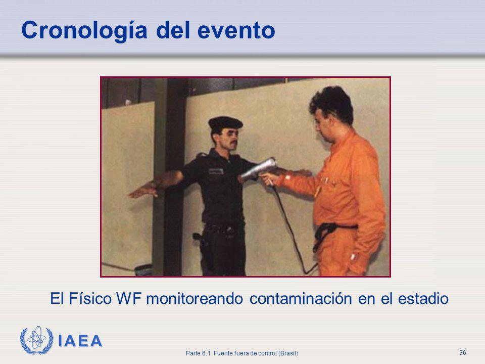 IAEA Parte 6.1 Fuente fuera de control (Brasil) 36 Cronología del evento El Físico WF monitoreando contaminación en el estadio