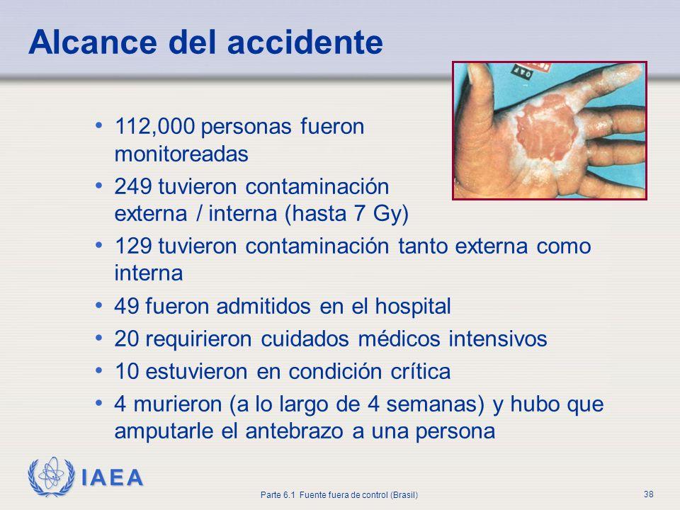 IAEA Parte 6.1 Fuente fuera de control (Brasil) 38 112,000 personas fueron monitoreadas 249 tuvieron contaminación externa / interna (hasta 7 Gy) 129