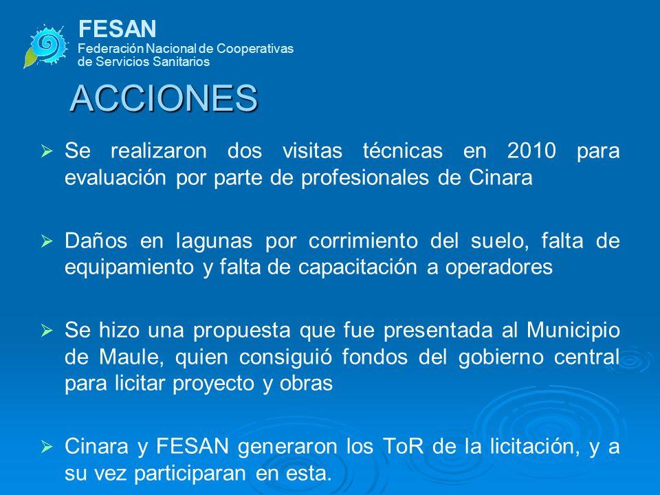FESAN Federación Nacional de Cooperativas de Servicios Sanitarios ACCIONES Se realizaron dos visitas técnicas en 2010 para evaluación por parte de pro