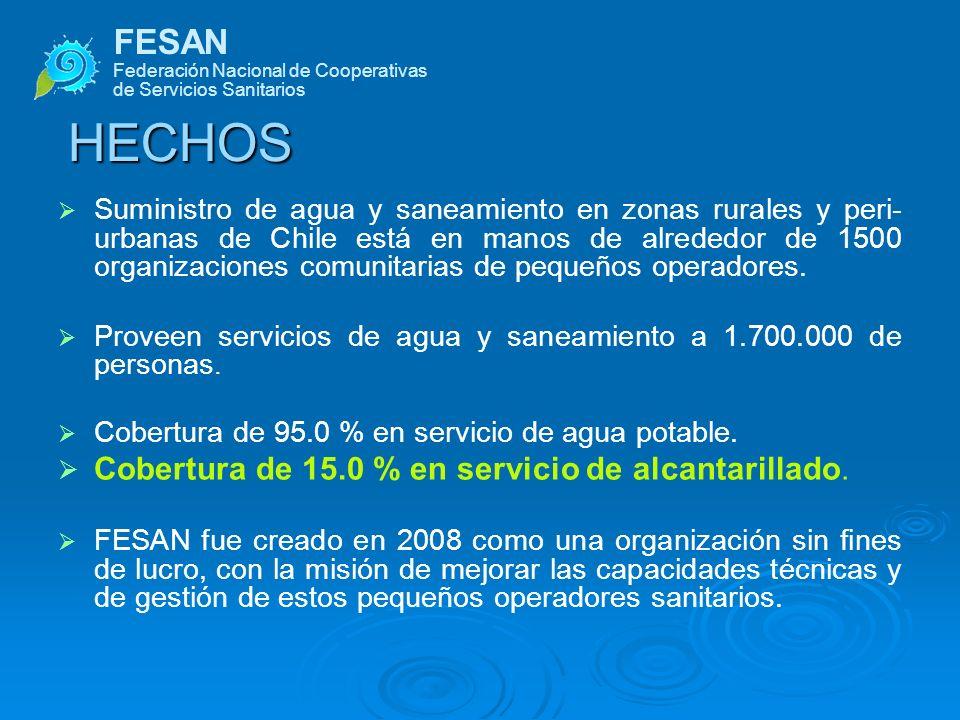 FESAN Federación Nacional de Cooperativas de Servicios Sanitarios HECHOS Suministro de agua y saneamiento en zonas rurales y peri- urbanas de Chile es