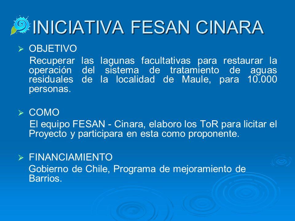 INICIATIVA FESAN CINARA OBJETIVO Recuperar las lagunas facultativas para restaurar la operación del sistema de tratamiento de aguas residuales de la l