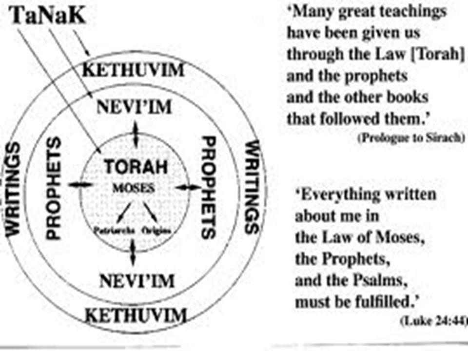 5) La ideología queda expresada en 11,15-20: Heveos: otro camino era posible (11,19).