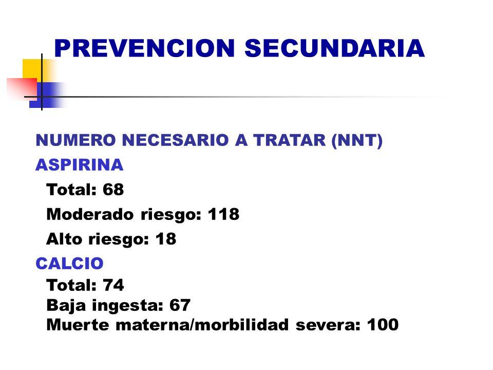 PREVENCION SECUNDARIA NUMERO NECESARIO A TRATAR (NNT) ASPIRINA Total: 68 Moderado riesgo: 118 Alto riesgo: 18 CALCIO Total: 74 Baja ingesta: 67 Muerte