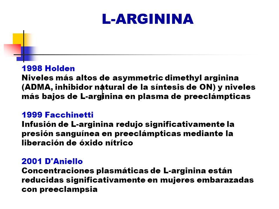 L-ARGININA 1998 Holden Niveles más altos de asymmetric dimethyl arginina (ADMA, inhibidor natural de la síntesis de ON) y niveles más bajos de L-argin