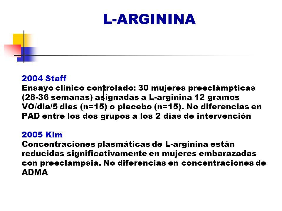 L-ARGININA 2004 Staff Ensayo clínico controlado: 30 mujeres preeclámpticas (28-36 semanas) asignadas a L-arginina 12 gramos VO/dia/5 dias (n=15) o pla