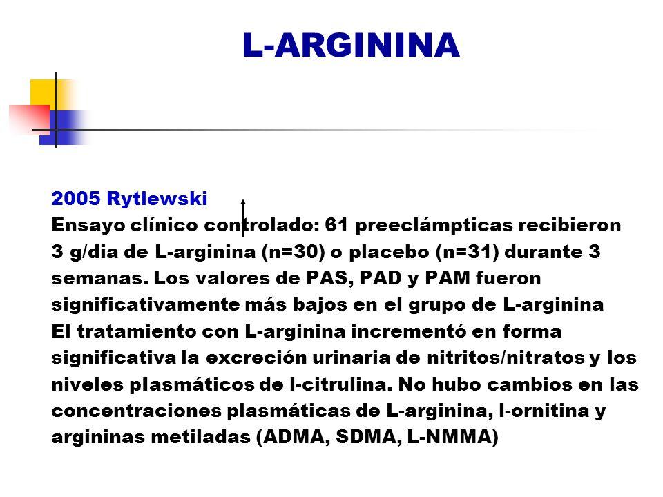 L-ARGININA 2005 Rytlewski Ensayo clínico controlado: 61 preeclámpticas recibieron 3 g/dia de L-arginina (n=30) o placebo (n=31) durante 3 semanas. Los