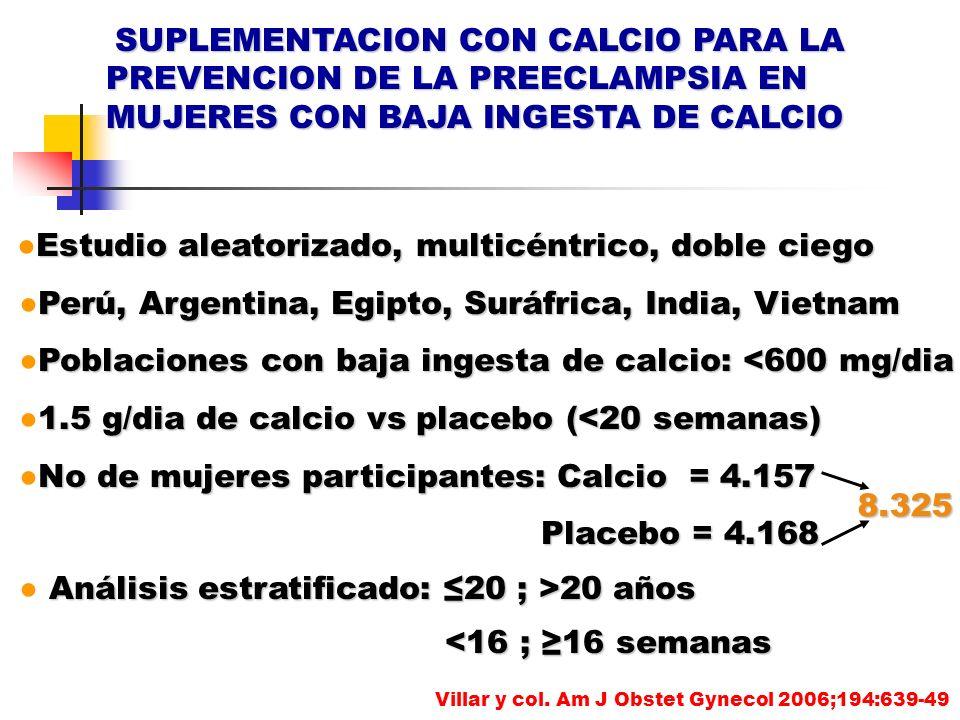 SUPLEMENTACION CON CALCIO PARA LA PREVENCION DE LA PREECLAMPSIA EN PREVENCION DE LA PREECLAMPSIA EN MUJERES CON BAJA INGESTA DE CALCIO MUJERES CON BAJ