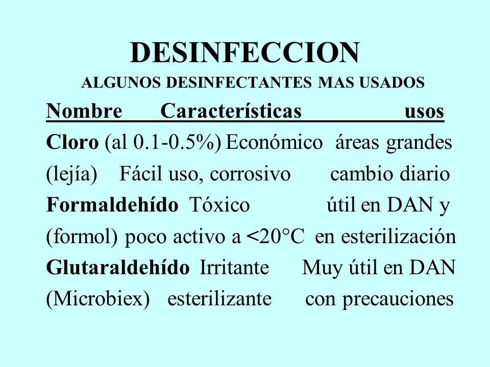 DESINFECCION ALGUNOS DESINFECTANTES MAS USADOS Nombre Características usos Cloro (al 0.1-0.5%) Económico áreas grandes (lejía) Fácil uso, corrosivo ca