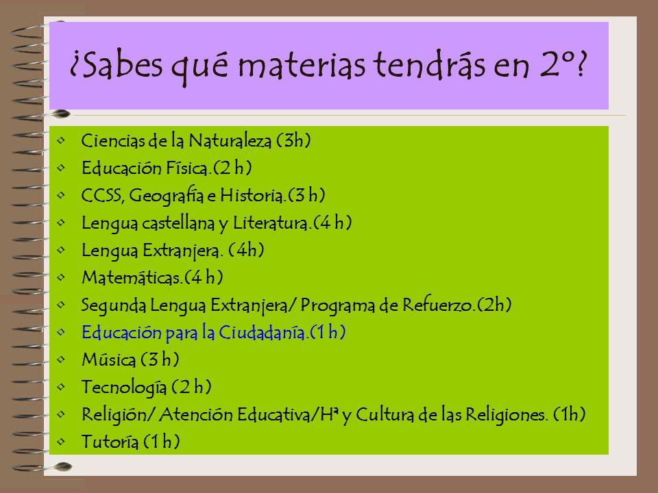 ¿Sabes qué materias tendrás en 2º? Ciencias de la Naturaleza (3h) Educación Física.(2 h) CCSS, Geografía e Historia.(3 h) Lengua castellana y Literatu