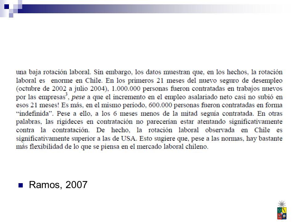 Ramos, 2007