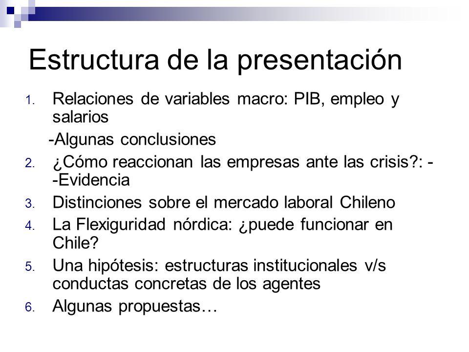 Estructura de la presentación 1.