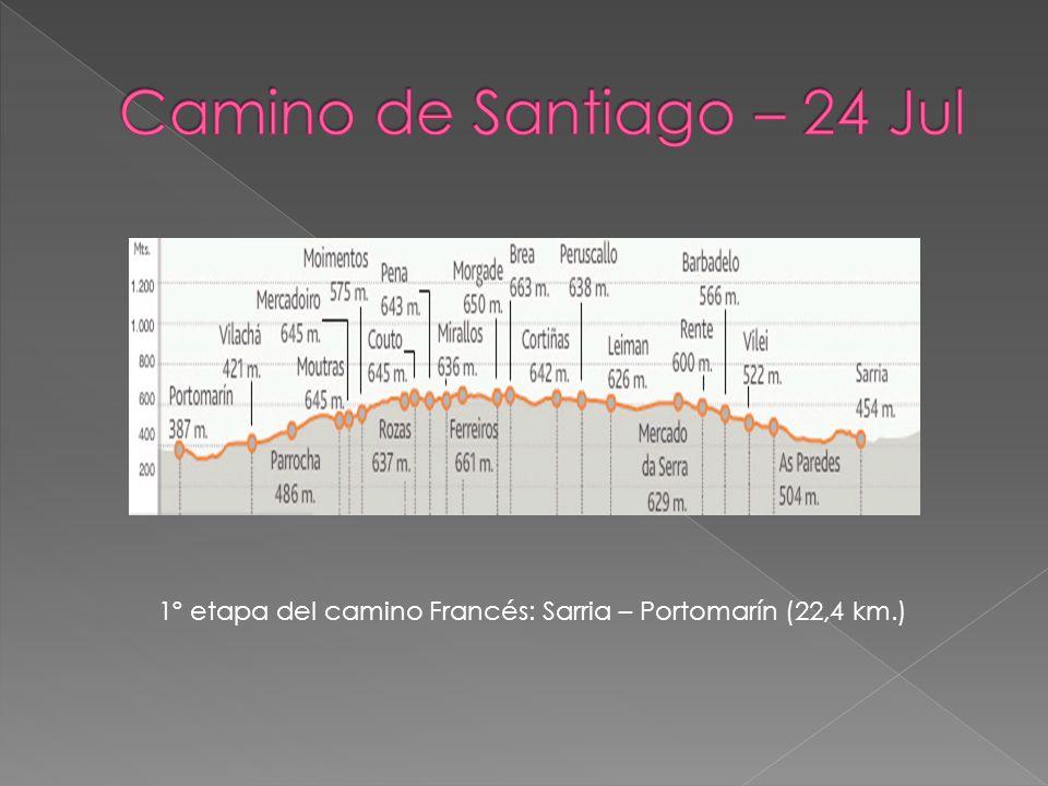 1º etapa del camino Francés: Sarria – Portomarín (22,4 km.)