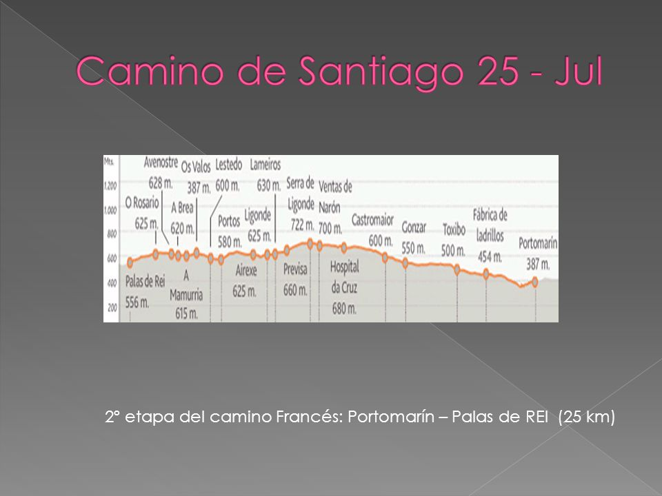 2º etapa del camino Francés: Portomarín – Palas de REI (25 km)
