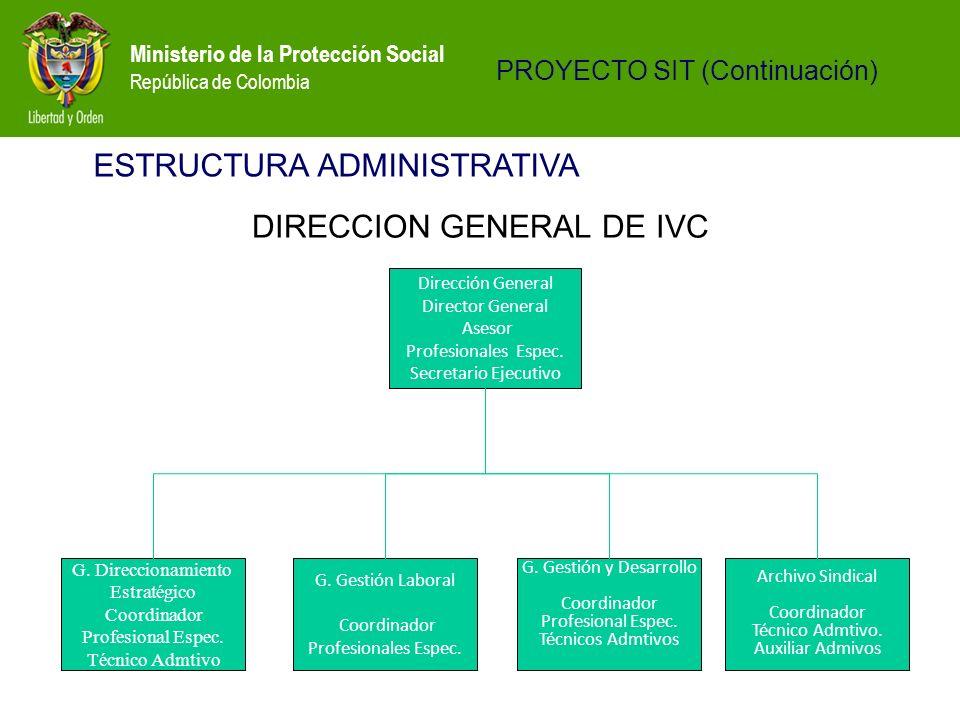 Ministerio de la Protección Social República de Colombia DIRECCION GENERAL DE IVC G. Direccionamiento Estratégico Coordinador Profesional Espec. Técni